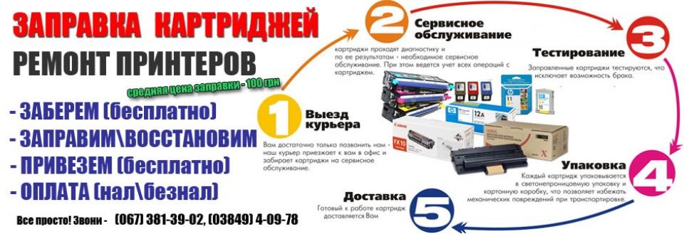 Zapravka_printers_kartridjey